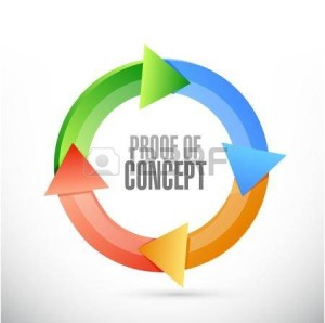 60853858-proof-of-concept-cycle-sign-concept-illustration-design-graphic